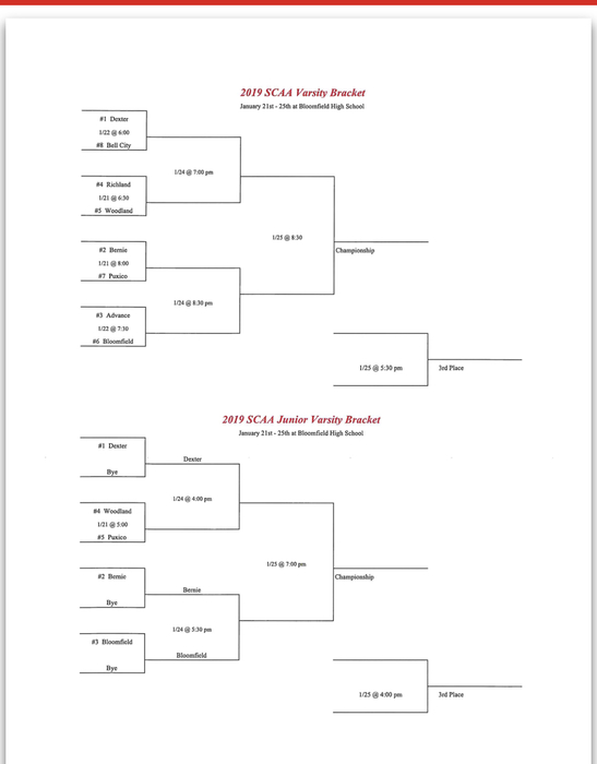 2019 STODDARD COUNTY TOURNEY!!